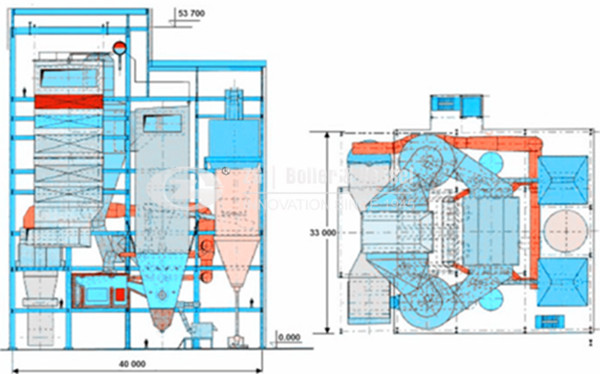 biomass circulating fluidized bed boiler design Design features of biomass fired cfb boiler technology in europe is very comparable to pc-fired boilers in arrangement (circulating fluidized bed boiler.