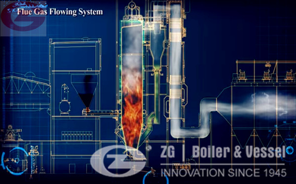 FBC fluidized bed boiler operation Animation image