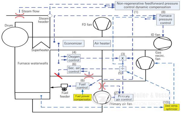 Mongolia Coal Fired FBC Boilers..jpg