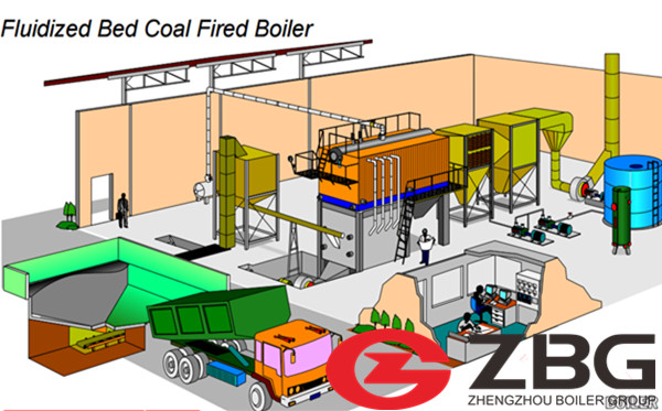 Price of 40 ton coal fired CFB power plant boiler in Peru.jp