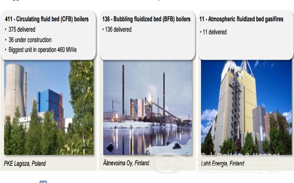 Biomass CFB Boiler Project.jpg