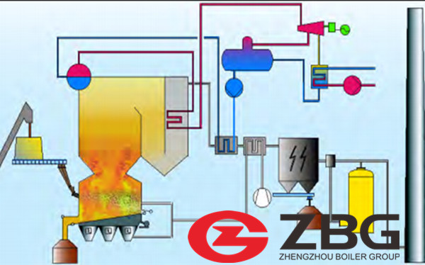 This is about Biomass CFB Boiler Plant in Bahamas image