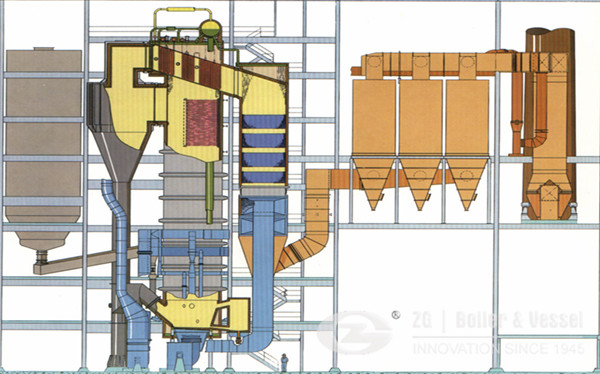 65 TPH Fludized Bed Combustion FBC Boiler image